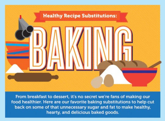 Healthy ingredient substitution for baking
